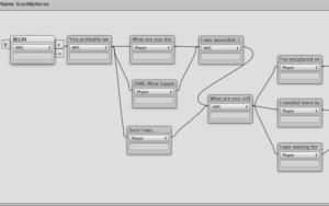 Dialogue Tree